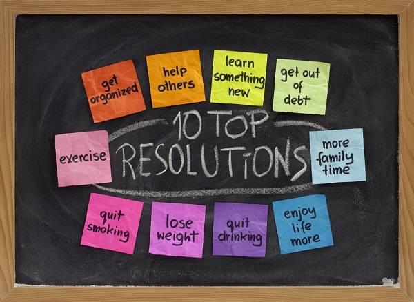 top resolutions